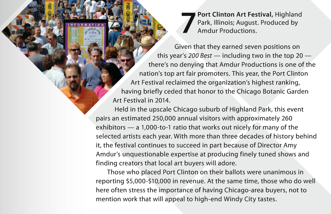 sunshine artist write up kudos on port clinton art festival